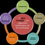 Saltus Campus – Ecole des métiers de l'agroécologie